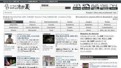 Nico Nico Douga in Spanish